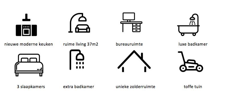 hertenhof iconen huis